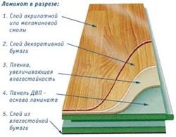 Укладка ламината